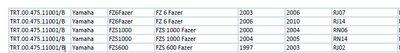 SW-MOTECH ADAPTERS (SET) QUICK-LOCK EVO TANKRING type TRT.00.475.11001/B