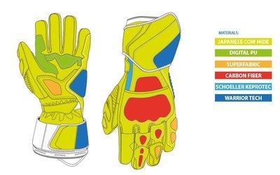 Yamaha Racing handschoenen